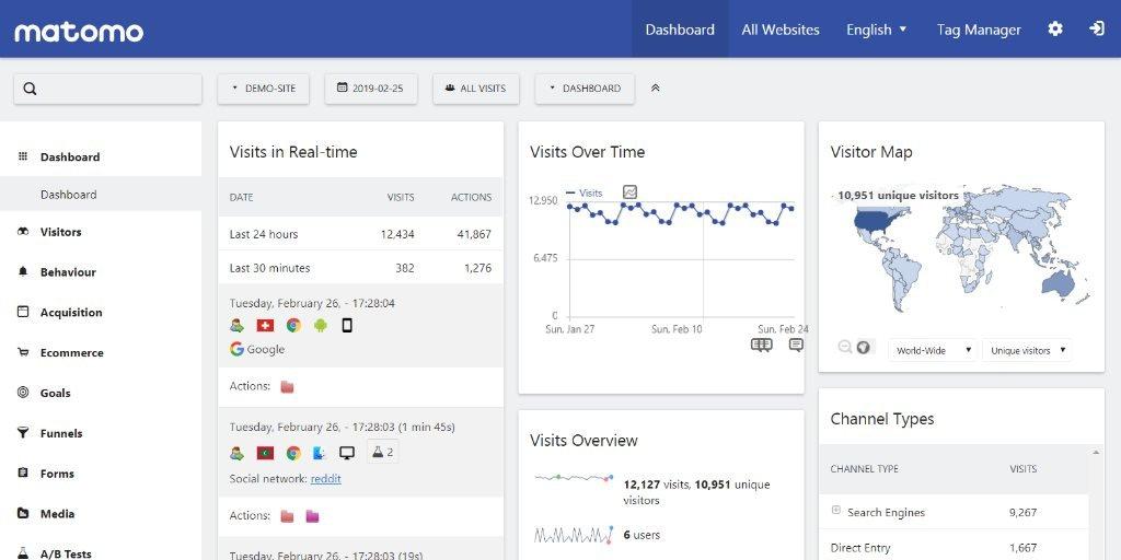 Matomo Analytics؛ برترین جایگزین گوگل آنالتیکز برای تجزیه و تحلیل بازدیدهای سایت 12