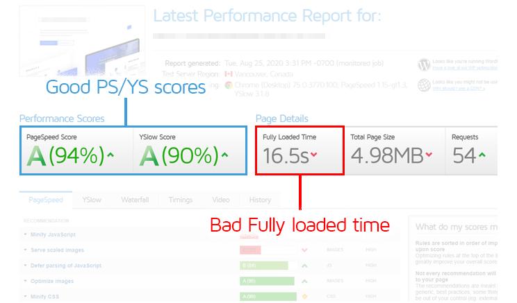 تغییران GTmetrix؛ چرا رتبه عملکرد سایت من کاهش یافته؟ 14
