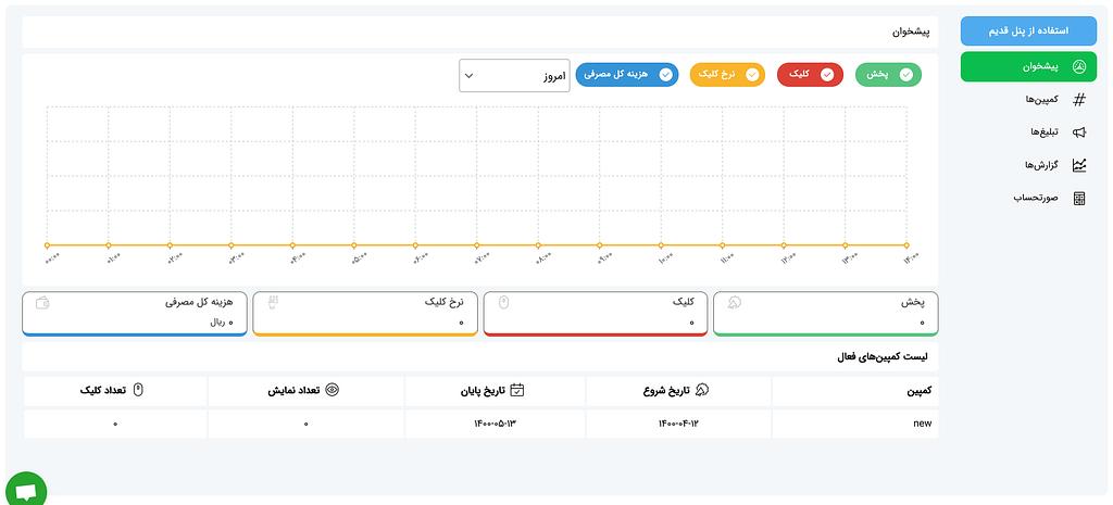 برترین سرویسهای تبلیغ اینترنتی و کلیکی در ایران 9