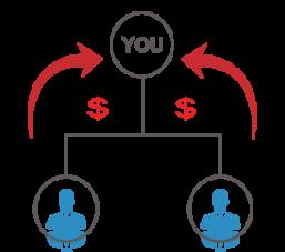 راهنمای کامل راهاندازی بازاریابی شبکه ای با وردپرس 7