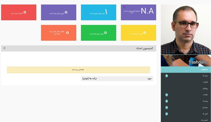 برترین افزونه وردپرس برای ساخت آموزشگاه آنلاین 3