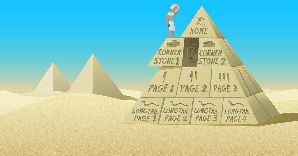 راز و رمزهای سئو ۱؛ همه چیز درباره لینکهای داخلی 2