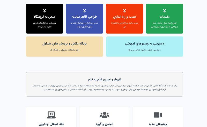 پکیج آموزش طراحی فروشگاه اینترنتی با ووکامرس 1