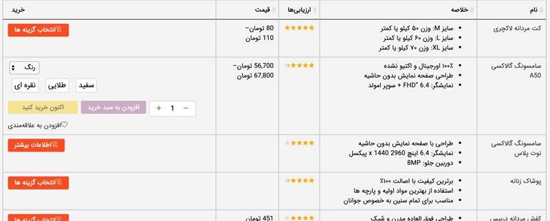 چگونه با افزونه جدول محصولات، منوی غذا یا فهرست محصولات را نمایش دهیم 10